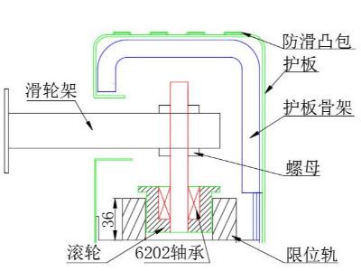 无轨密集架侧面导正系统介绍