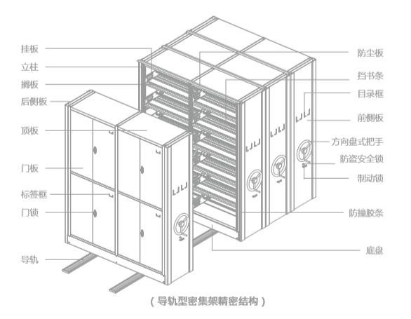 导轨型密集架精密结构图